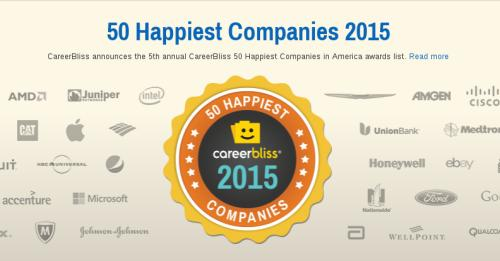 Ranking 50 najszczęśliwszych miejsc pracy