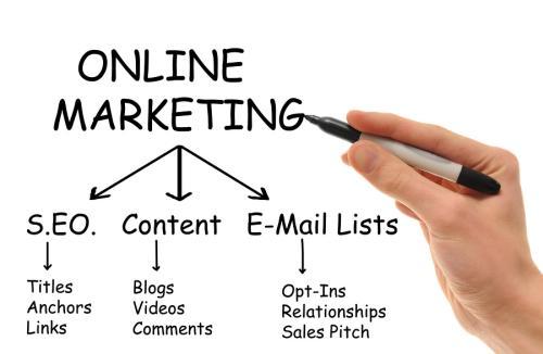 reklama online